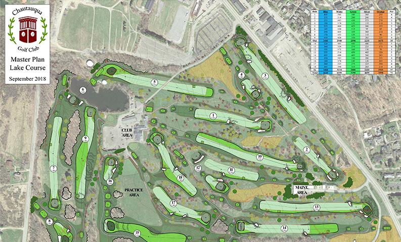 Chautauqua Golf Club